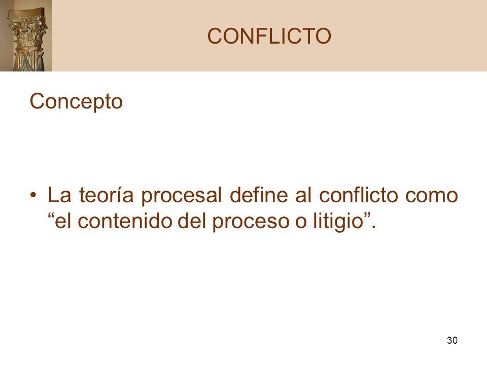 CONFLICTO Concepto.