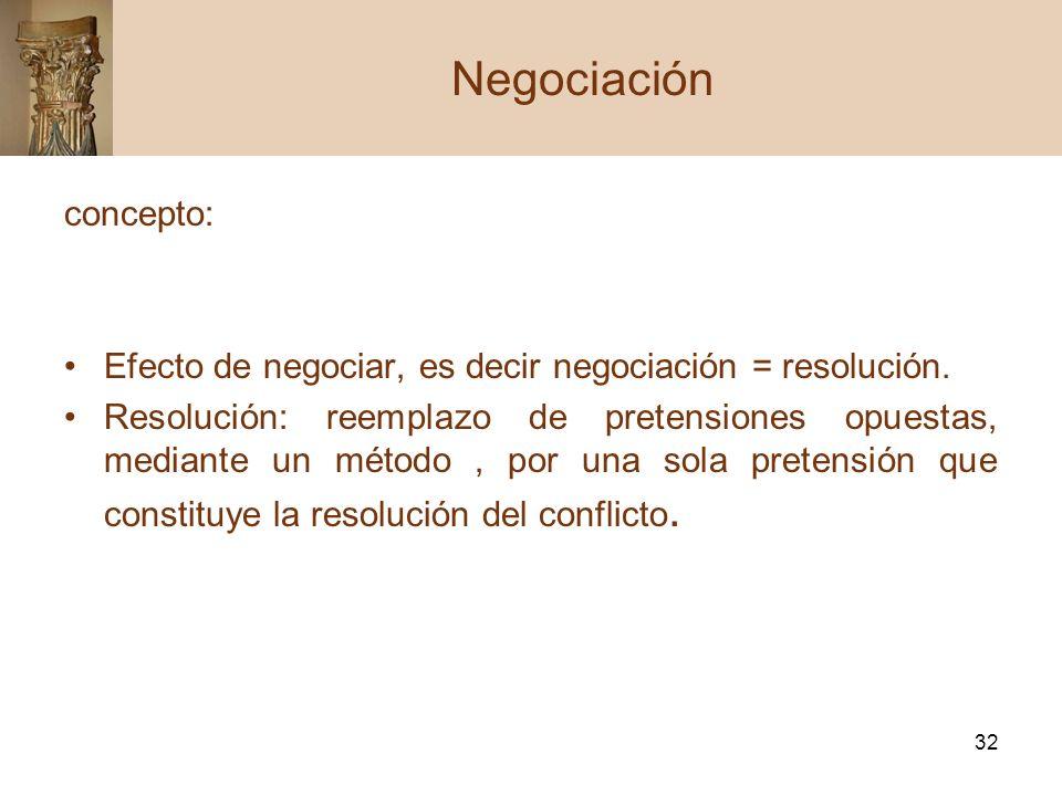 Negociación concepto: