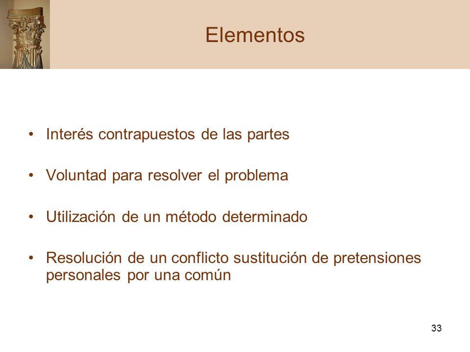 Elementos Interés contrapuestos de las partes