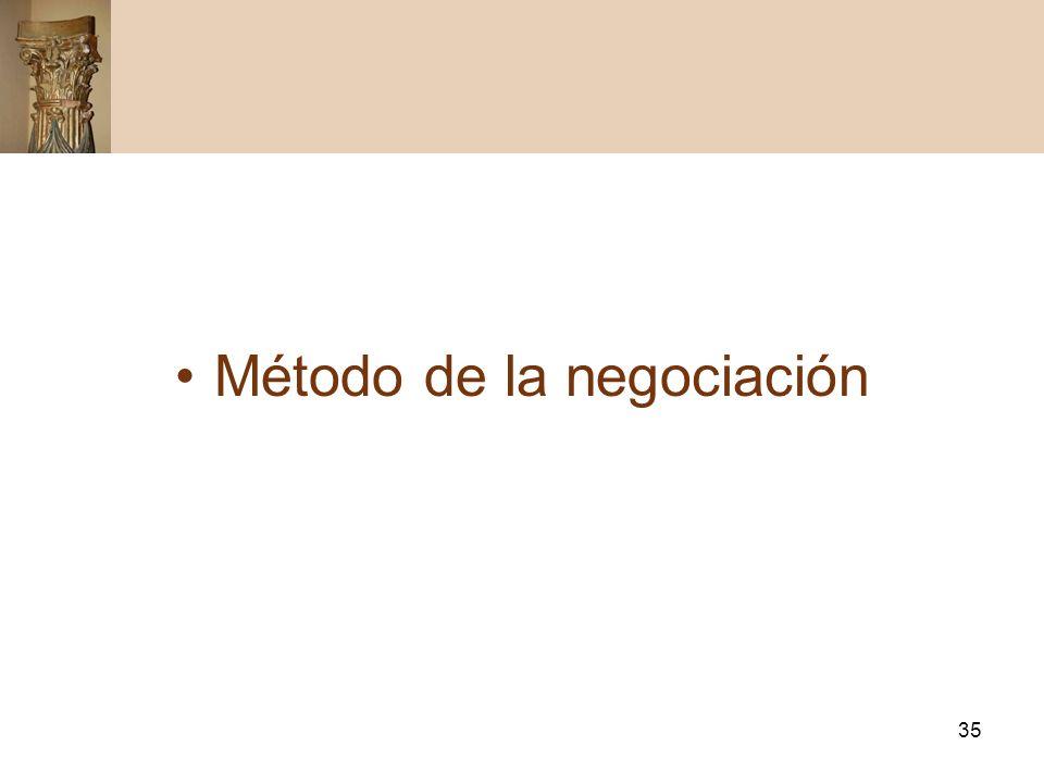 Método de la negociación