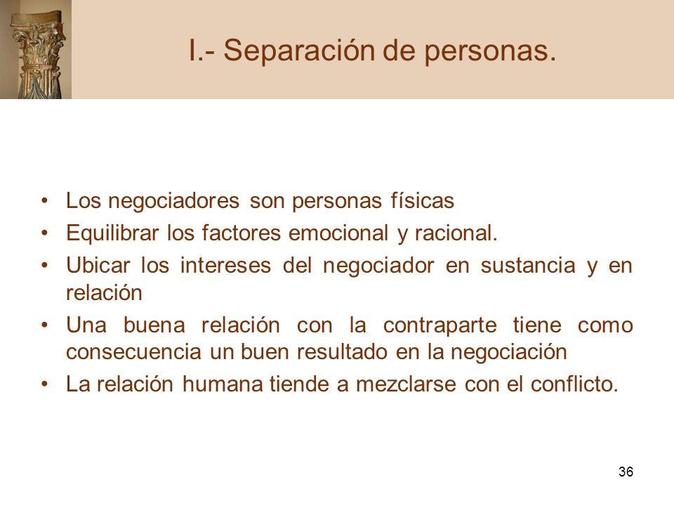 I.- Separación de personas.