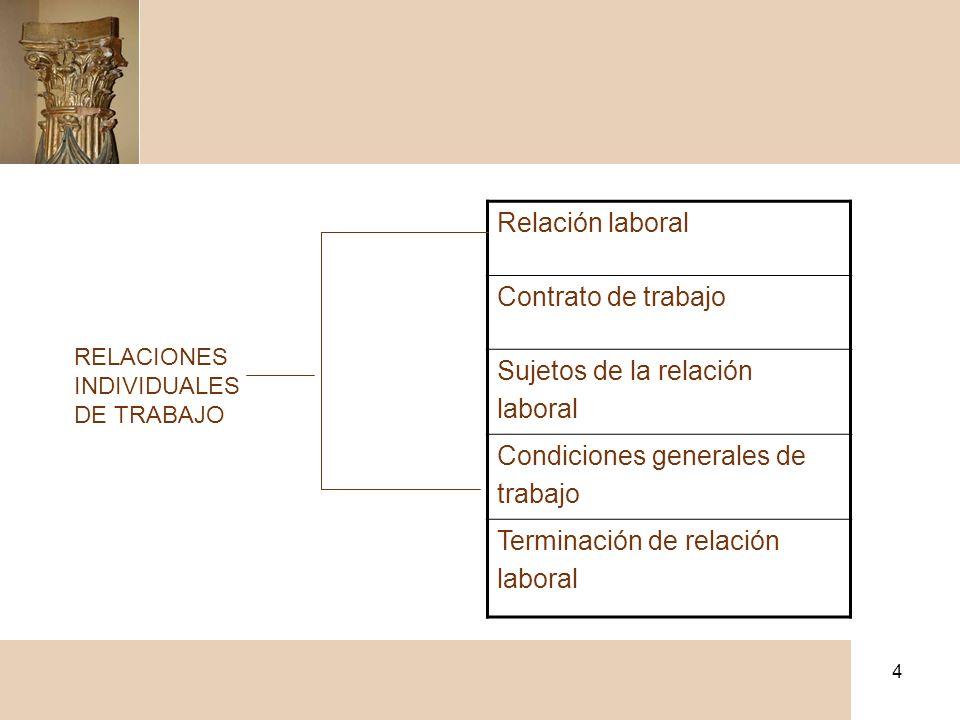 Condiciones generales de trabajo Terminación de relación