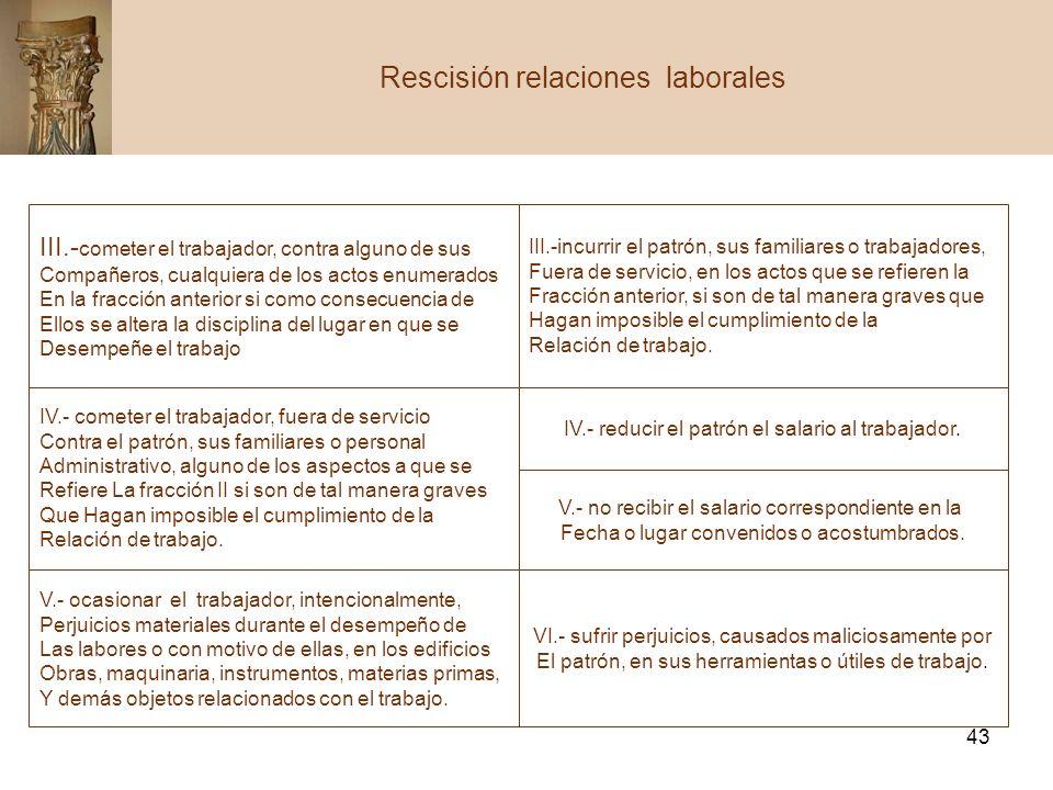 Rescisión relaciones laborales