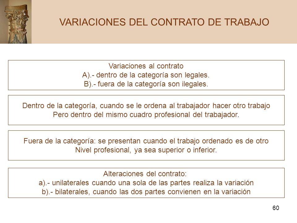 VARIACIONES DEL CONTRATO DE TRABAJO