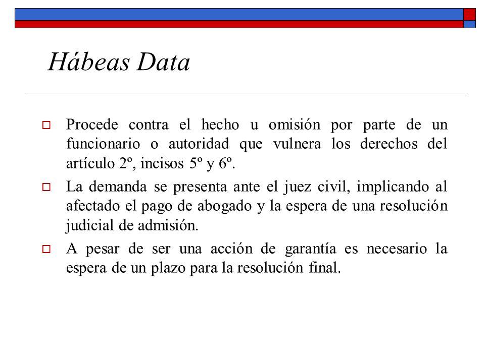 Hábeas Data Procede contra el hecho u omisión por parte de un funcionario o autoridad que vulnera los derechos del artículo 2º, incisos 5º y 6º.