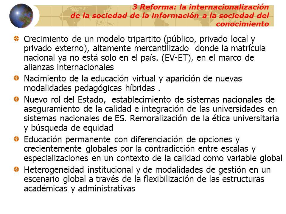 3 Reforma: la internacionalización de la sociedad de la información a la sociedad del conocimiento