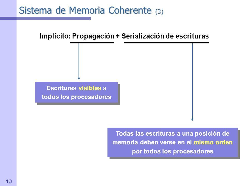 Sistema de Memoria Coherente (3)