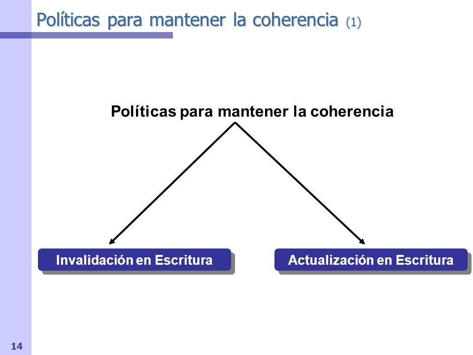 Políticas para mantener la coherencia (1)