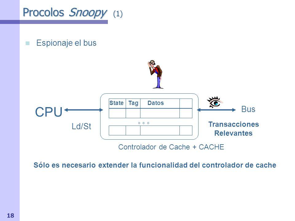 CPU Procolos Snoopy (1) Espionaje el bus Bus Ld/St