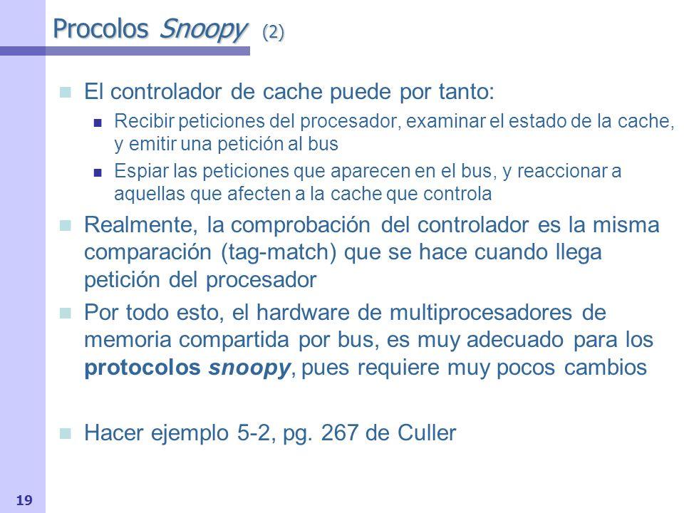 Procolos Snoopy (2) El controlador de cache puede por tanto: