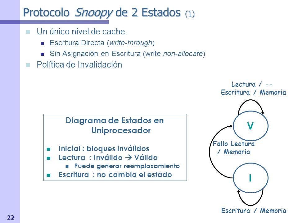 Protocolo Snoopy de 2 Estados (1)