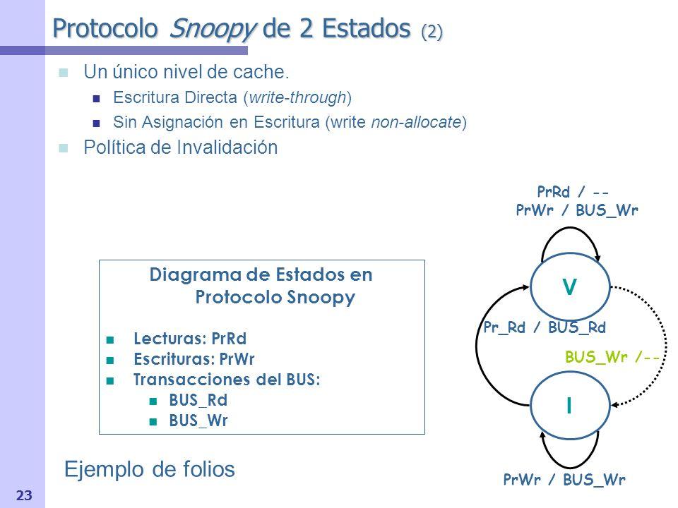 Protocolo Snoopy de 2 Estados (2)