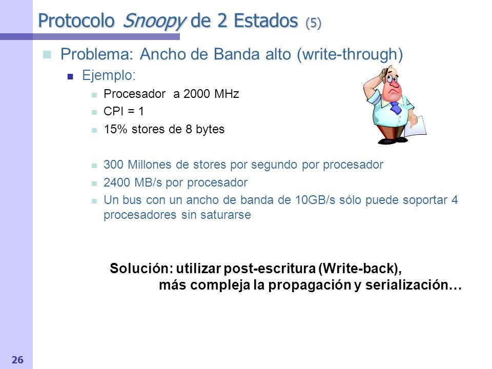 Protocolo Snoopy de 2 Estados (5)