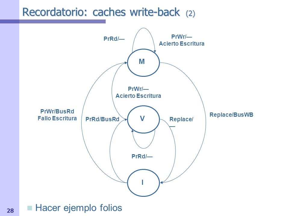 Recordatorio: caches write-back (2)