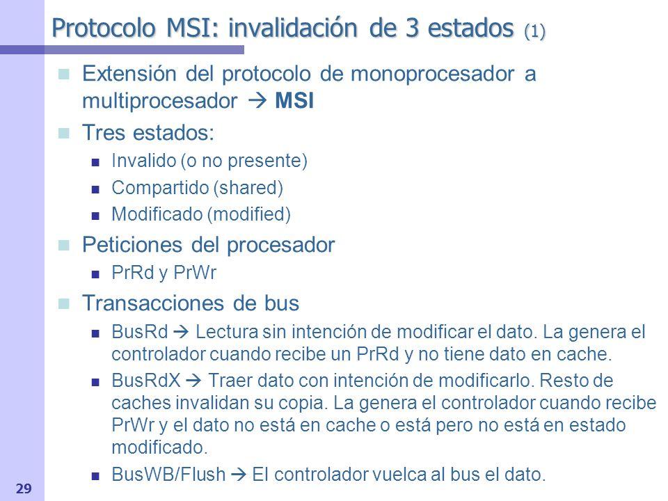 Protocolo MSI: invalidación de 3 estados (1)