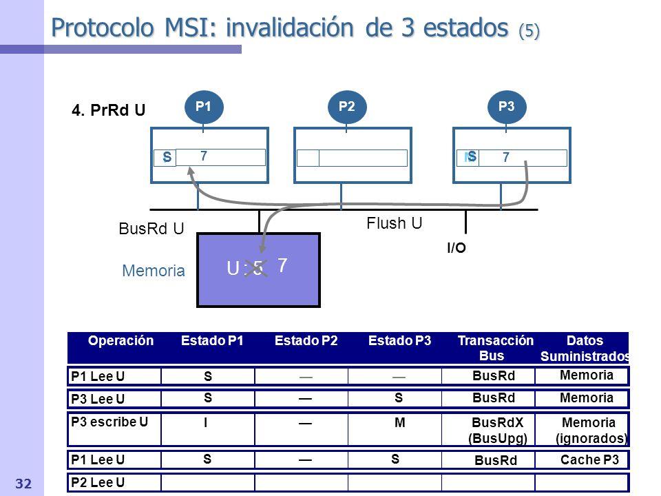 Protocolo MSI: invalidación de 3 estados (5)