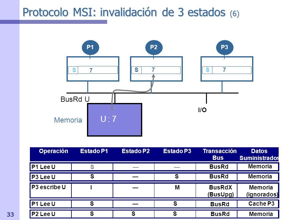 Protocolo MSI: invalidación de 3 estados (6)
