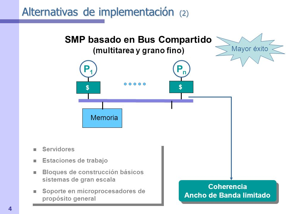 Alternativas de implementación (2)