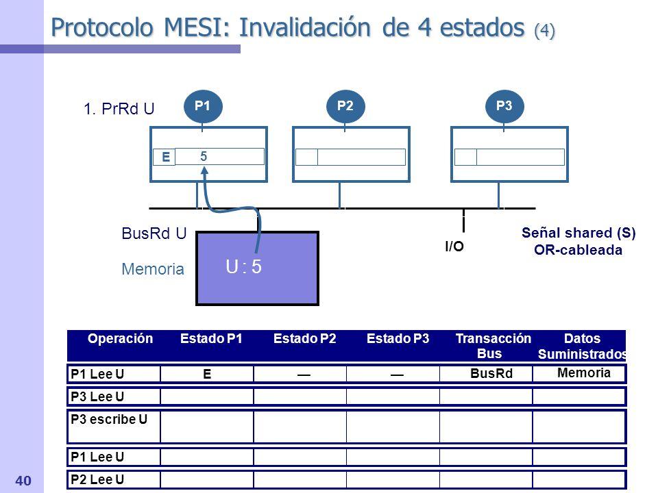 Protocolo MESI: Invalidación de 4 estados (4)