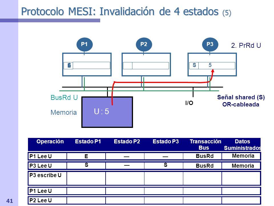 Protocolo MESI: Invalidación de 4 estados (5)