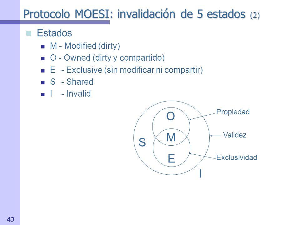 Protocolo MOESI: invalidación de 5 estados (2)