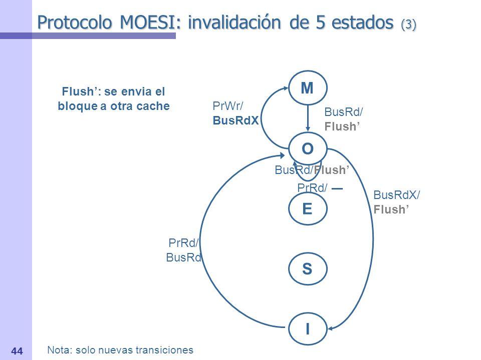 Protocolo MOESI: invalidación de 5 estados (3)