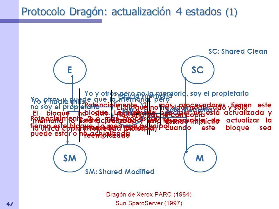 Protocolo Dragón: actualización 4 estados (1)