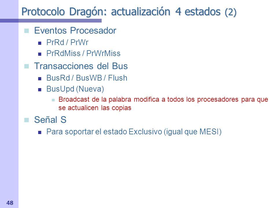 Protocolo Dragón: actualización 4 estados (2)