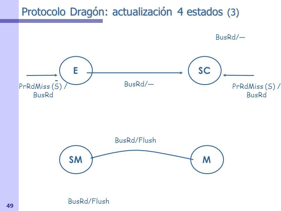 Protocolo Dragón: actualización 4 estados (3)