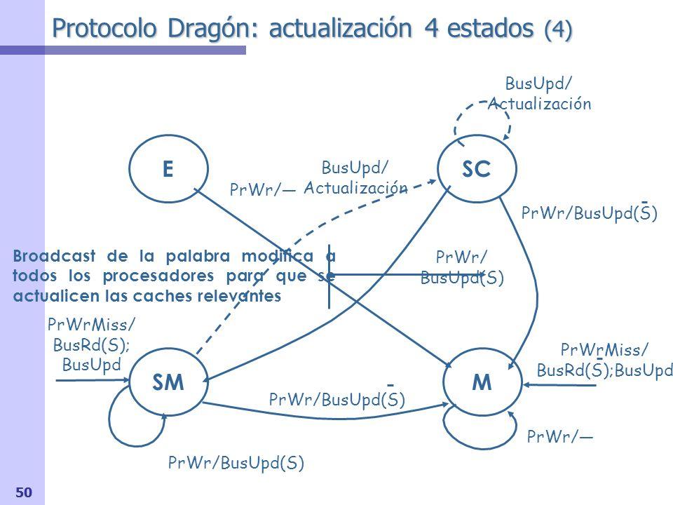 Protocolo Dragón: actualización 4 estados (4)