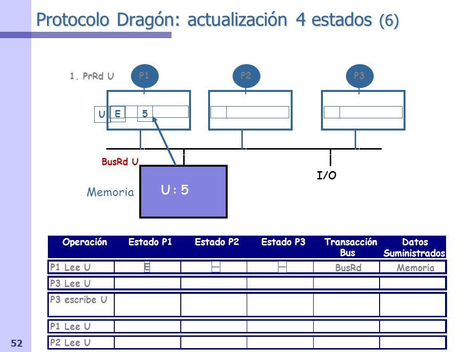 Protocolo Dragón: actualización 4 estados (6)
