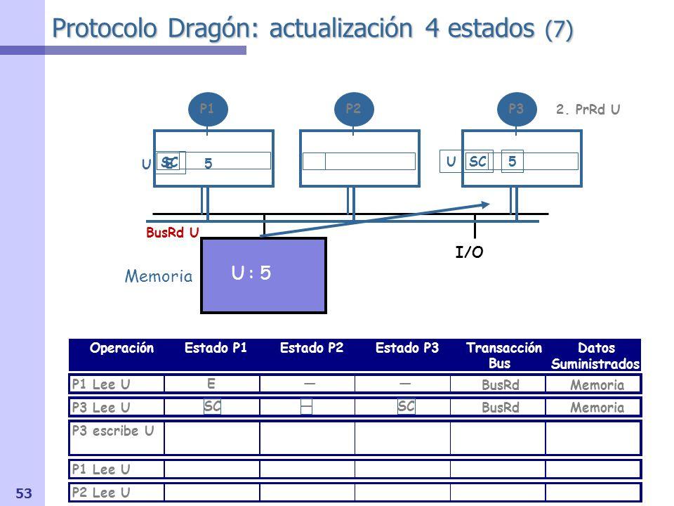Protocolo Dragón: actualización 4 estados (7)