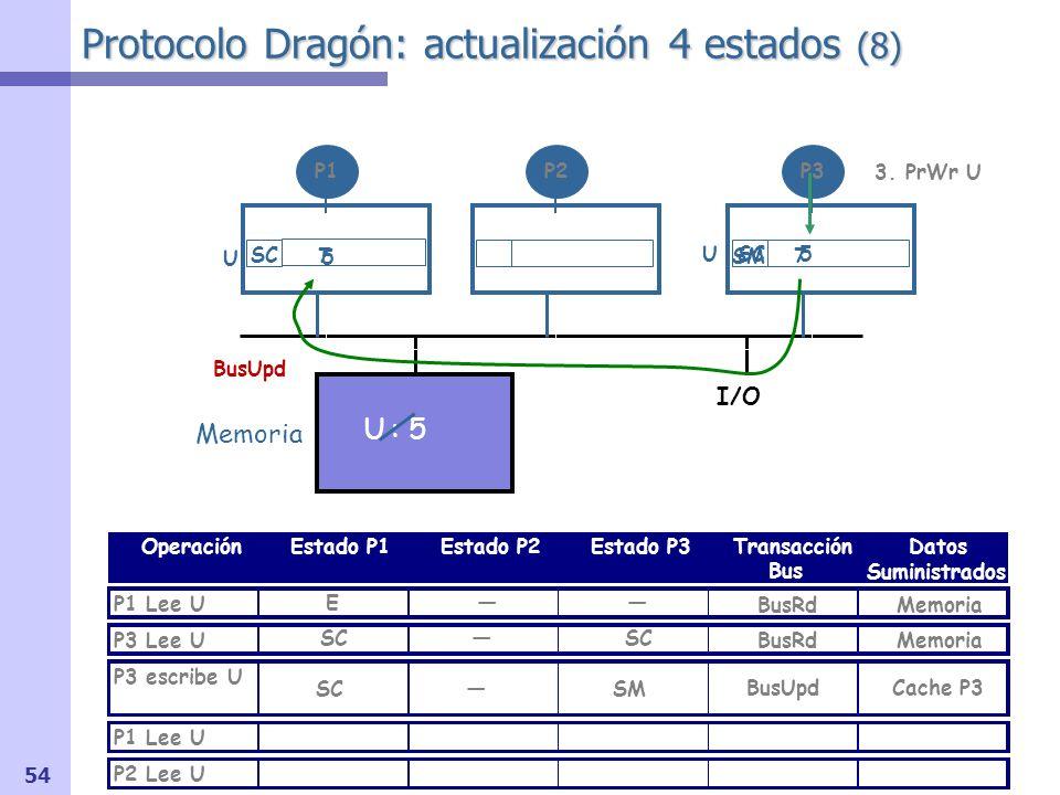 Protocolo Dragón: actualización 4 estados (8)