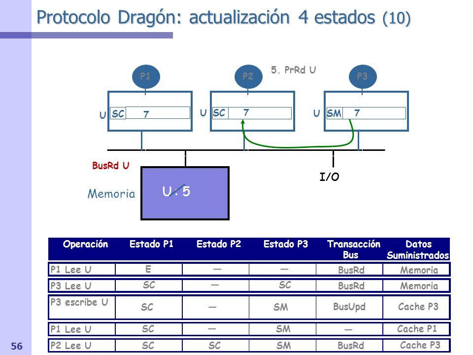 Protocolo Dragón: actualización 4 estados (10)