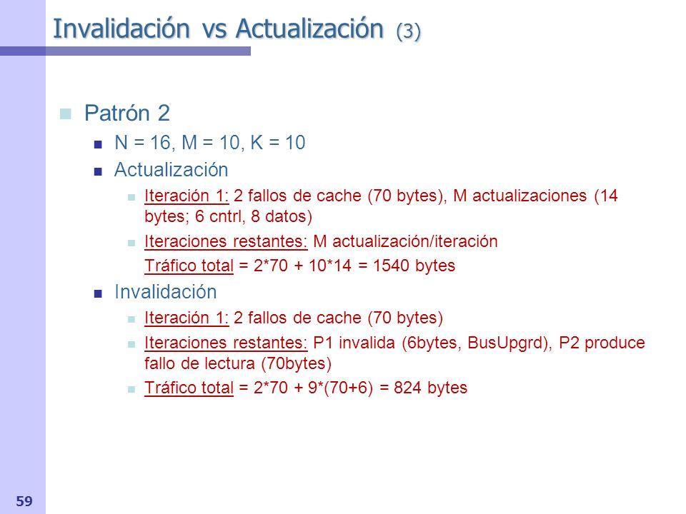 Invalidación vs Actualización (3)