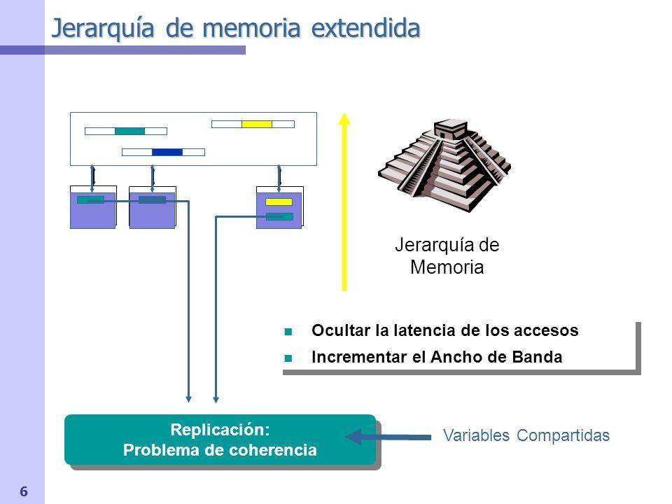 Jerarquía de memoria extendida