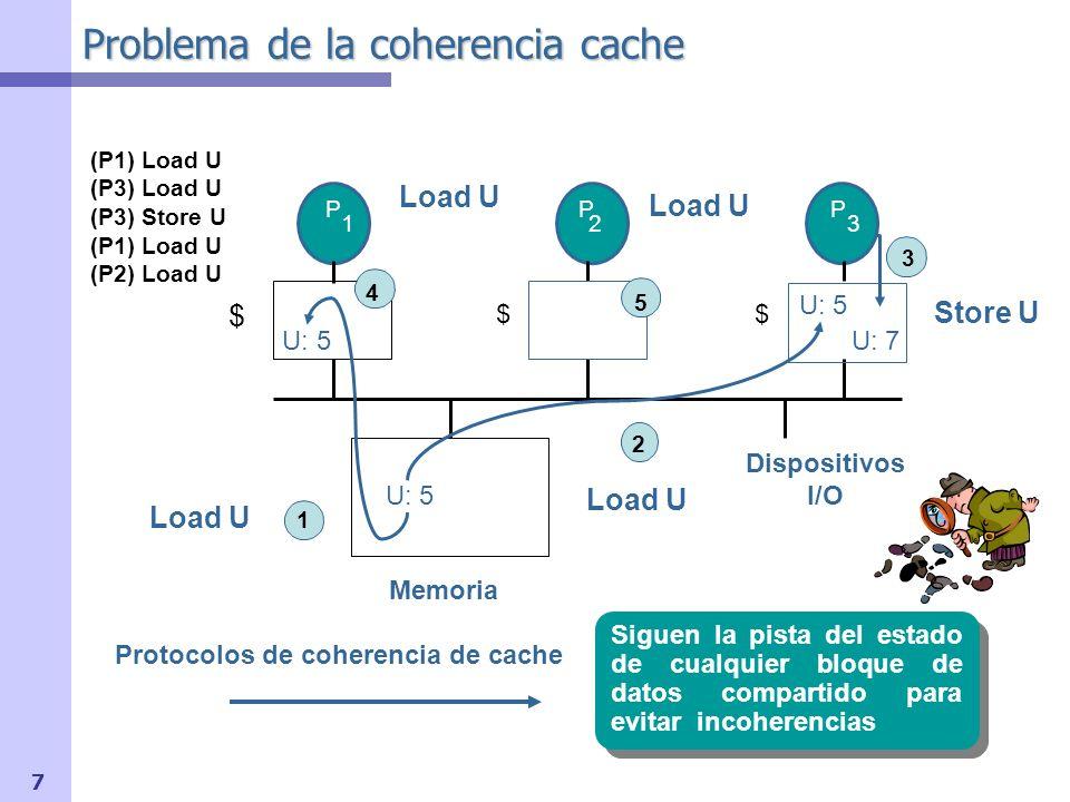 Problema de la coherencia cache