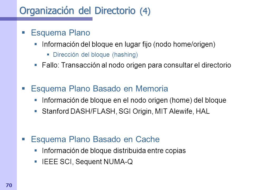 Organización del Directorio (4)