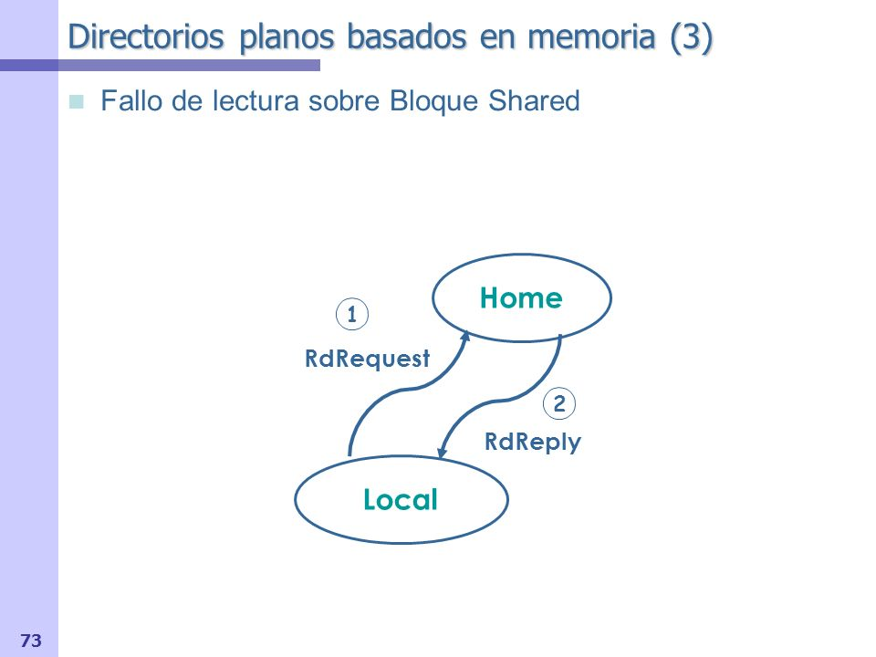 Directorios planos basados en memoria (3)
