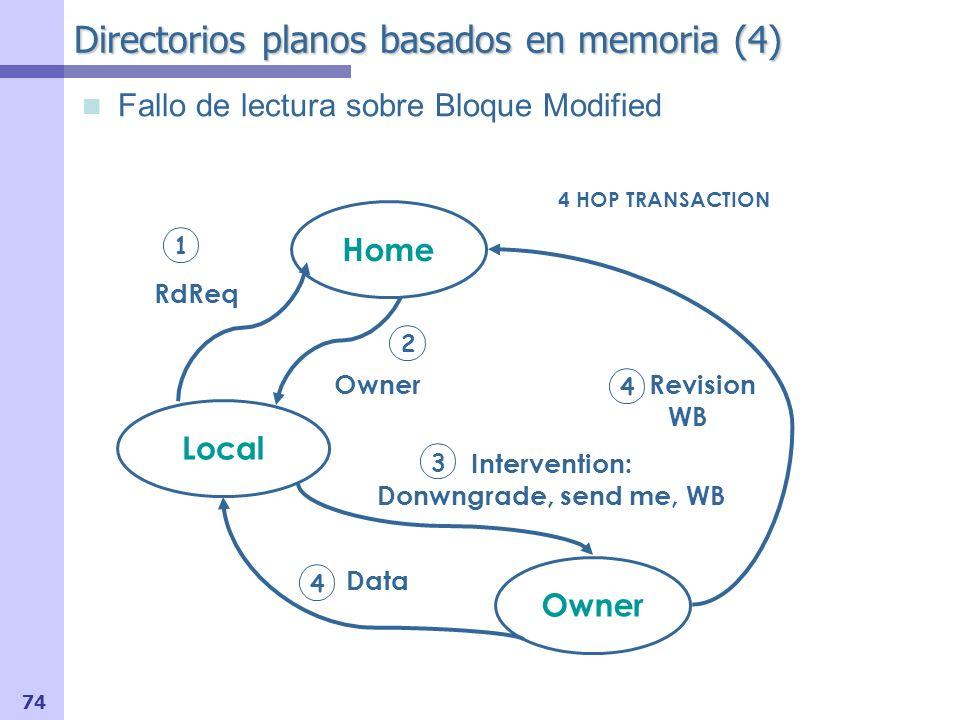 Directorios planos basados en memoria (4)