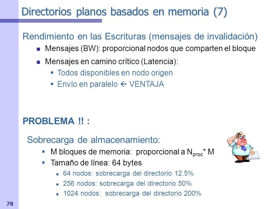 Directorios planos basados en memoria (7)
