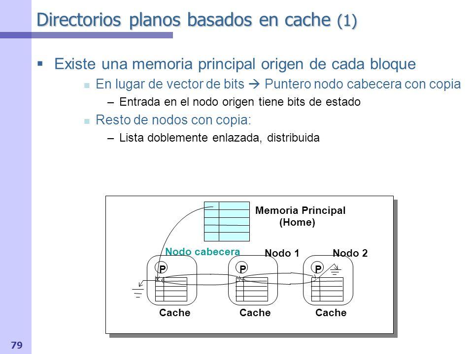 Directorios planos basados en cache (1)