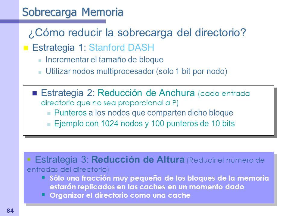 ¿Cómo reducir la sobrecarga del directorio