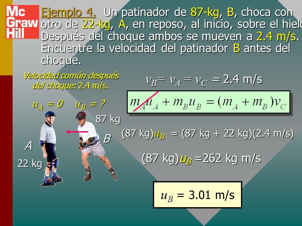 Velocidad común después del choque: 2.4 m/s.