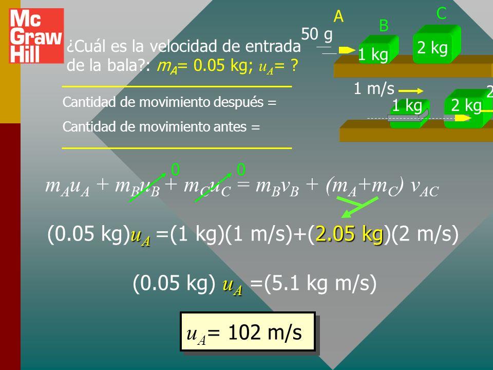 mAuA + mBuB + mCuC = mBvB + (mA+mC) vAC