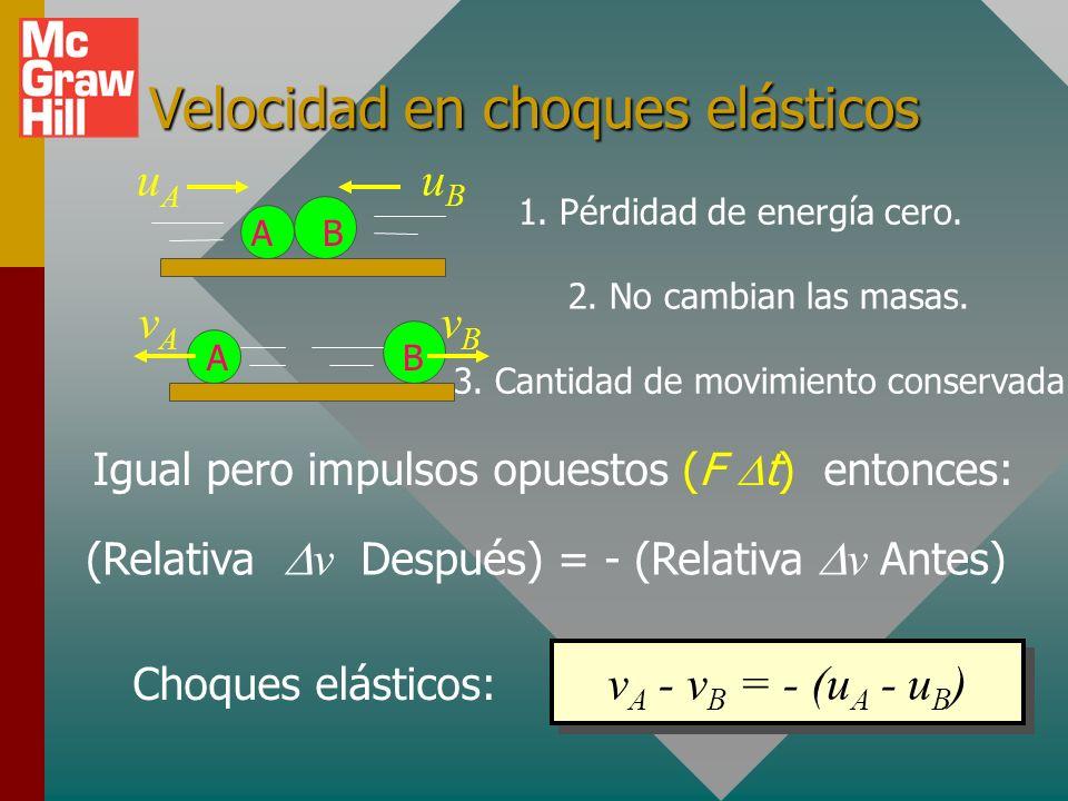Velocidad en choques elásticos
