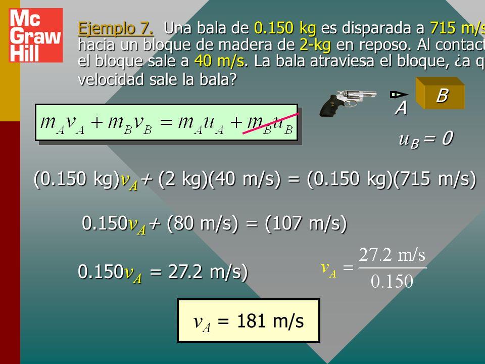 (0.150 kg)vA+ (2 kg)(40 m/s) = (0.150 kg)(715 m/s)