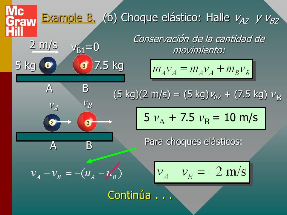 Example 8. (b) Choque elástico: Halle vA2 y vB2