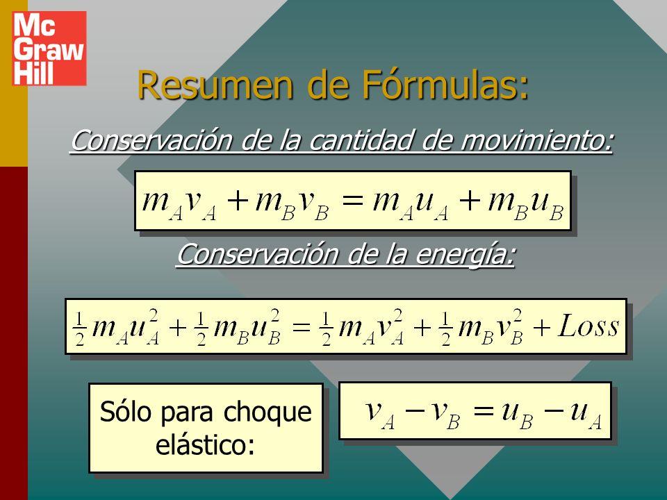 Resumen de Fórmulas: Conservación de la cantidad de movimiento: