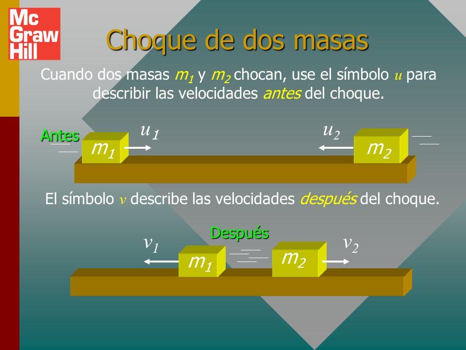El símbolo v describe las velocidades después del choque.